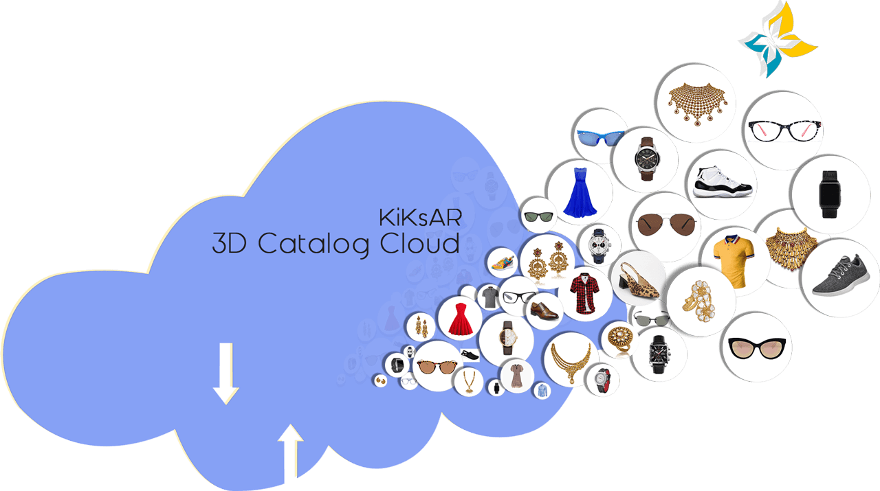 KiksAR 3D catalogue cloud